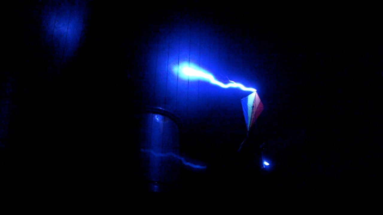Definition of Electrostatic Discharge